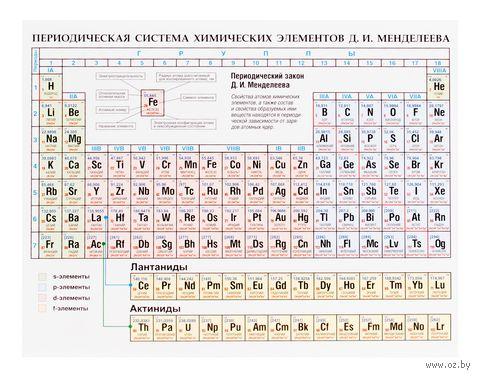 Общая химия. Буклет (7-11 класс) — фото, картинка