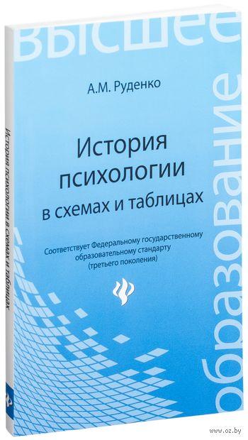 История психологии в схемах и таблицах. Андрей Руденко