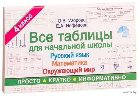 Все таблицы для 4 класса. Русский язык. Математика. Окружающий мир — фото, картинка