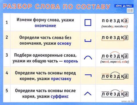 Разбор слова по составу. Плакат — фото, картинка