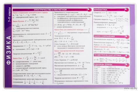 Справочные материалы: Физика. 7-11 классы — фото, картинка