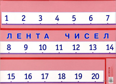 Лента чисел. Плакат
